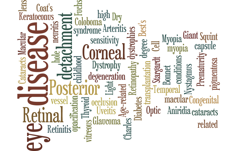 Congenital and Acquired Abnormalities of the Corpus Callosum: A Pictorial Essay